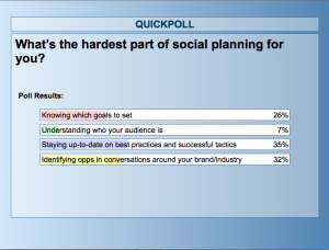 Hardest Part of Social Planning
